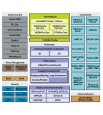 MCIMX6S7 processor block diagram